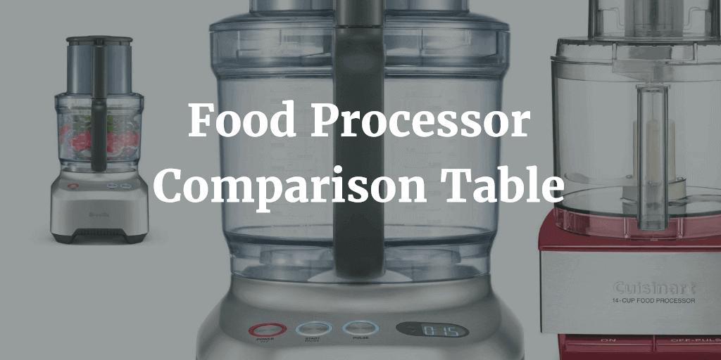 Magimix  Cup Food Processor
